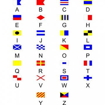 Nautical Alphabet Flags Photo License Plate